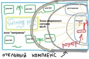 Типичная картина распределения сигнала wi-fi в отельных комплексах